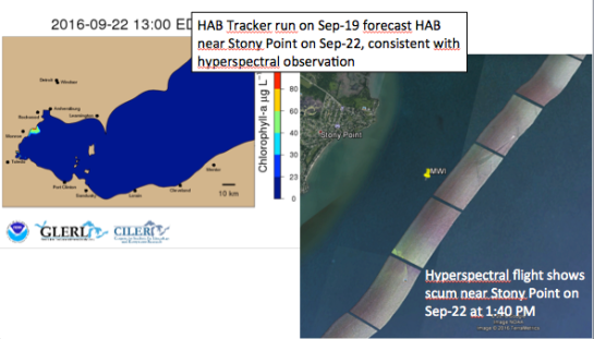 hab-tracker-run-on-sept-22-comparison-with-flyover