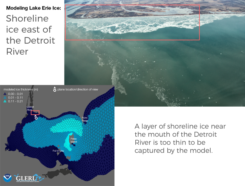 Shoreline ice east of the Detroit River: A layer of shoreline ice near the mouth of the Detroit River is too thin to be captured by the model.
